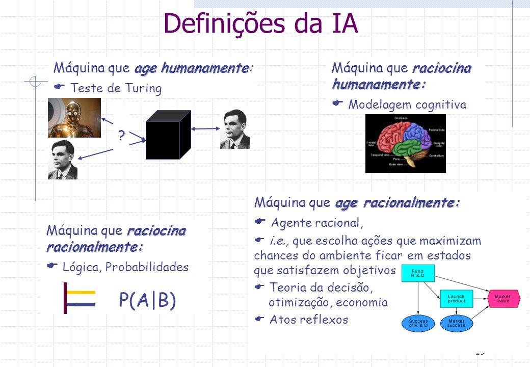 18 Definições da IA tarefas Realiza tarefas  Para qual não existe algoritmo conhecido ou prático  No entanto efetuada com alto desempenho por humano