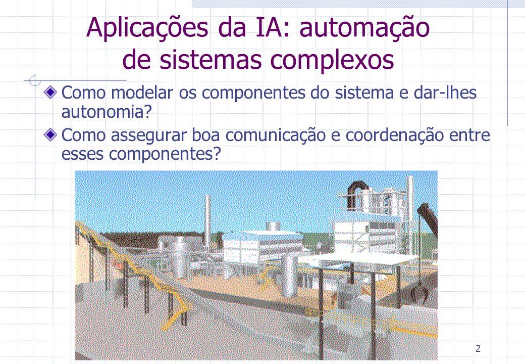 2 Aplicações da IA: automação de sistemas complexos Como modelar os componentes do sistema e dar-lhes autonomia.