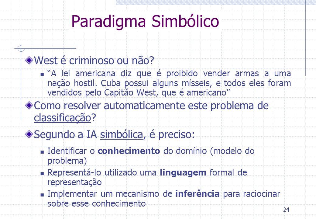 23 Paradigmas de raciocínio Simbólico: metáfora lingüística ex. sistemas de produção, agentes,... Conexionista: metáfora cerebral ex. redes neurais Ev