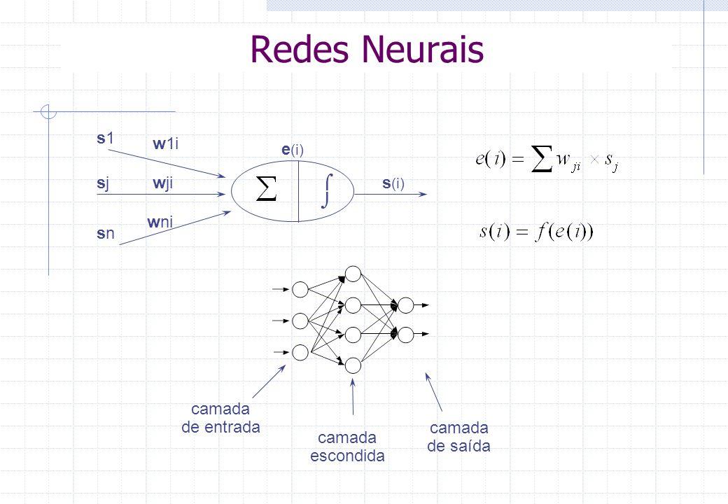 28 Paradigma Conexionista Redes Neurais Definição Romântica : Técnica inspirada no funcionamento do cérebro, onde neurônios artificiais, conectados em rede, são capazes de aprender e de generalizar.