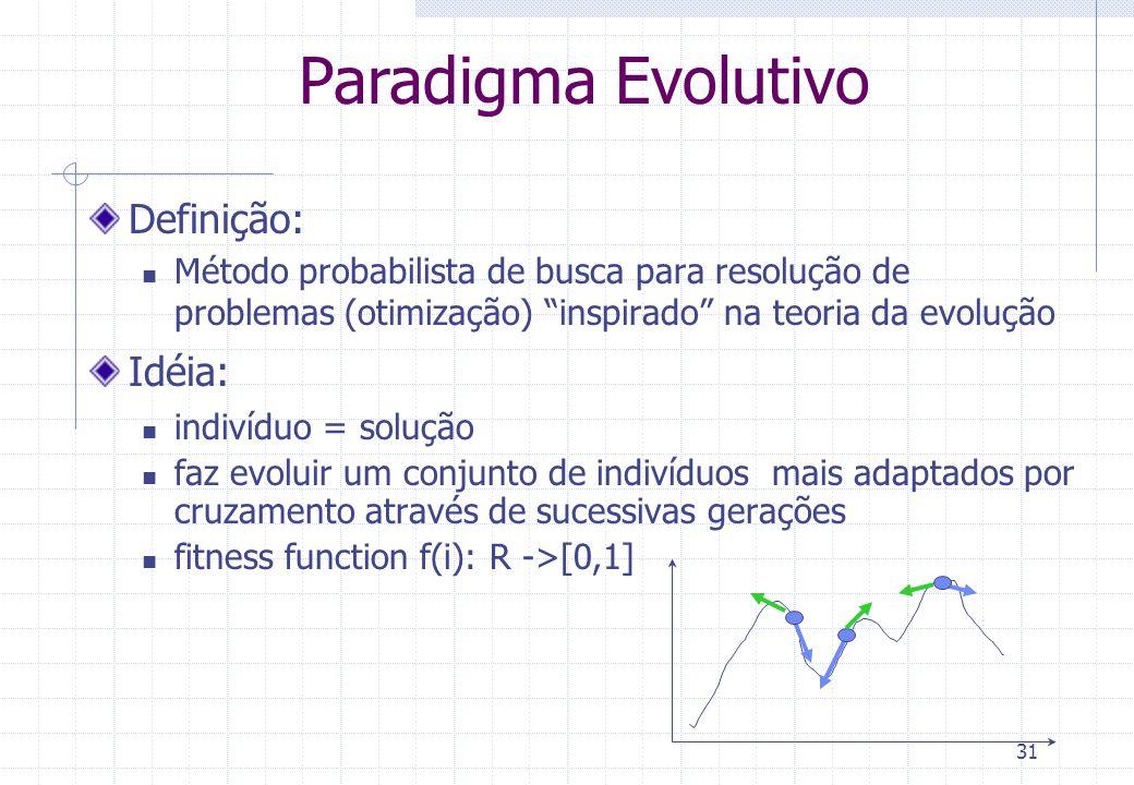Paradigma Evolutivo Evolução diversidade é gerada por cruzamento e mutações os seres mais adaptados ao seus ambientes sobrevivem (seleção natural) as características genéticas de tais seres são herdadas pelas próximas gerações
