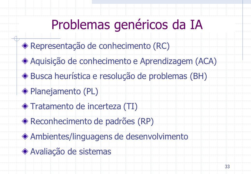 Tensões Centrais da IA Sistemas baseados em Redes Neurais Redes Bayesianas Algoritmos genéticos Sistemas Especialistas Sistemas Nebulosos (fuzzy) Sistemas de Aprendizagem simbólica indutiva Sistemas de PLN conhecimento em intenção (regras) conhecimento em extensão (exemplos) simbóliconumérico Sistemas baseado em casos Robôs