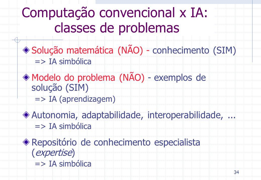 33 Problemas genéricos da IA Representação de conhecimento (RC) Aquisição de conhecimento e Aprendizagem (ACA) Busca heurística e resolução de problemas (BH) Planejamento (PL) Tratamento de incerteza (TI) Reconhecimento de padrões (RP) Ambientes/linguagens de desenvolvimento Avaliação de sistemas