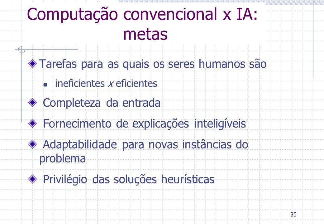 34 Computação convencional x IA: classes de problemas Solução matemática (NÃO) - conhecimento (SIM) => IA simbólica Modelo do problema (NÃO) - exemplos de solução (SIM) => IA (aprendizagem) Autonomia, adaptabilidade, interoperabilidade,...