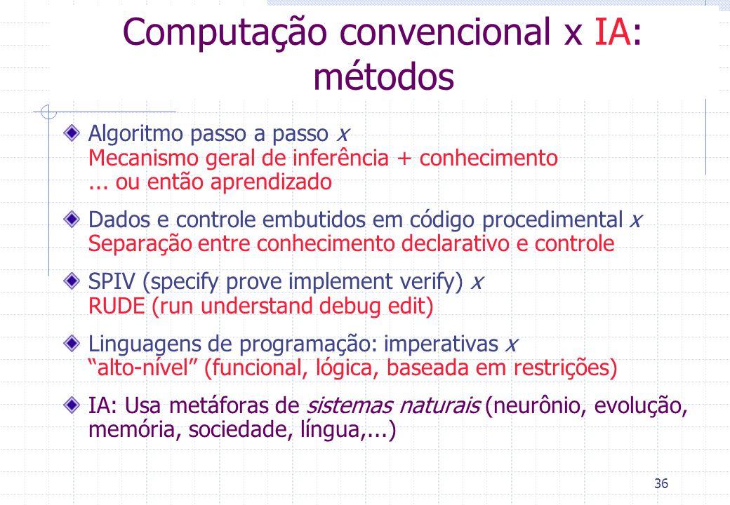 35 Computação convencional x IA: metas Tarefas para as quais os seres humanos são ineficientes x eficientes Completeza da entrada Fornecimento de explicações inteligíveis Adaptabilidade para novas instâncias do problema Privilégio das soluções heurísticas
