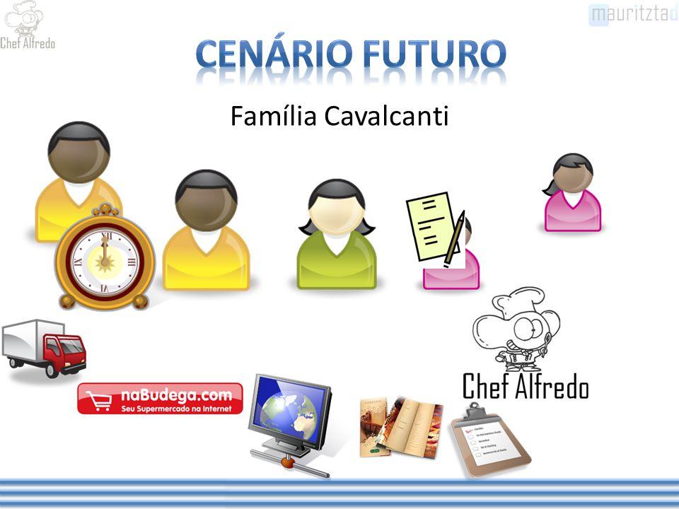 Família Cavalcanti