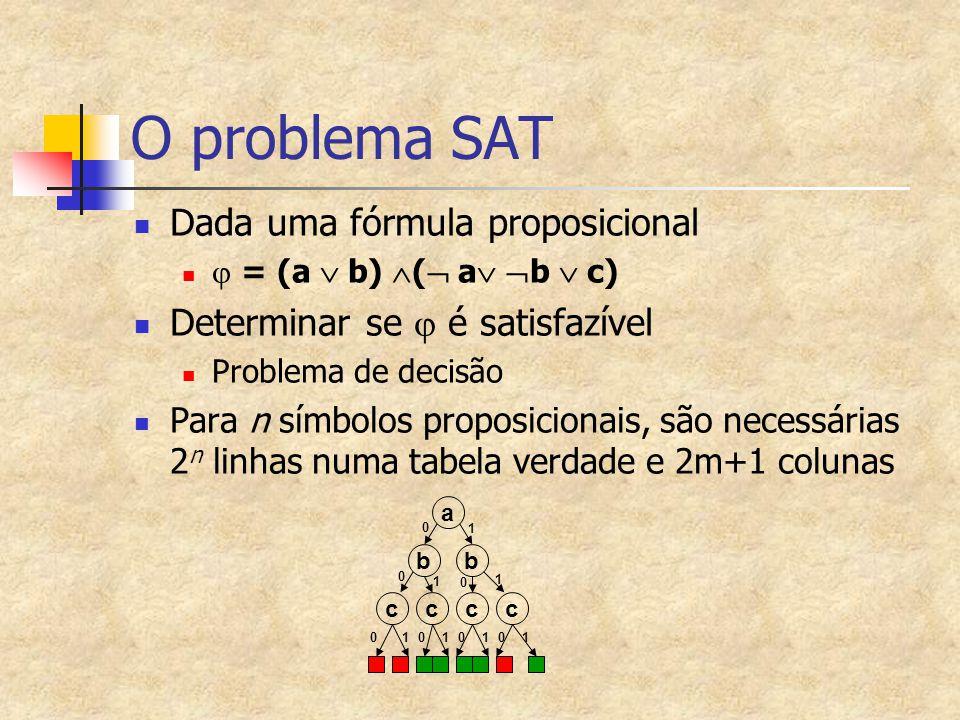 Aplicações Um resolvedor de SAT é a principal ferramenta computacional para: Em Inteligência Artificial: Programa ç ão em l ó gica Provadores de teoremas Em Projeto Autom á tico de Componentes Eletrônicos: Teste e Verificação Síntese Escalonamento Planejamento …