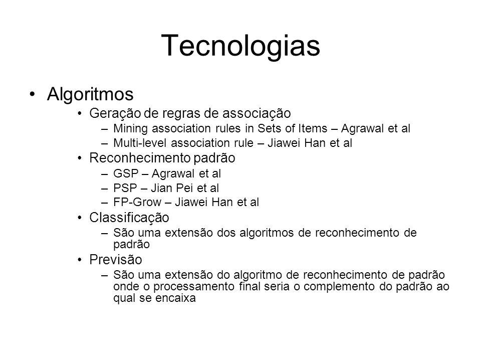 Tecnologias Algoritmos Geração de regras de associação –Mining association rules in Sets of Items – Agrawal et al –Multi-level association rule – Jiaw