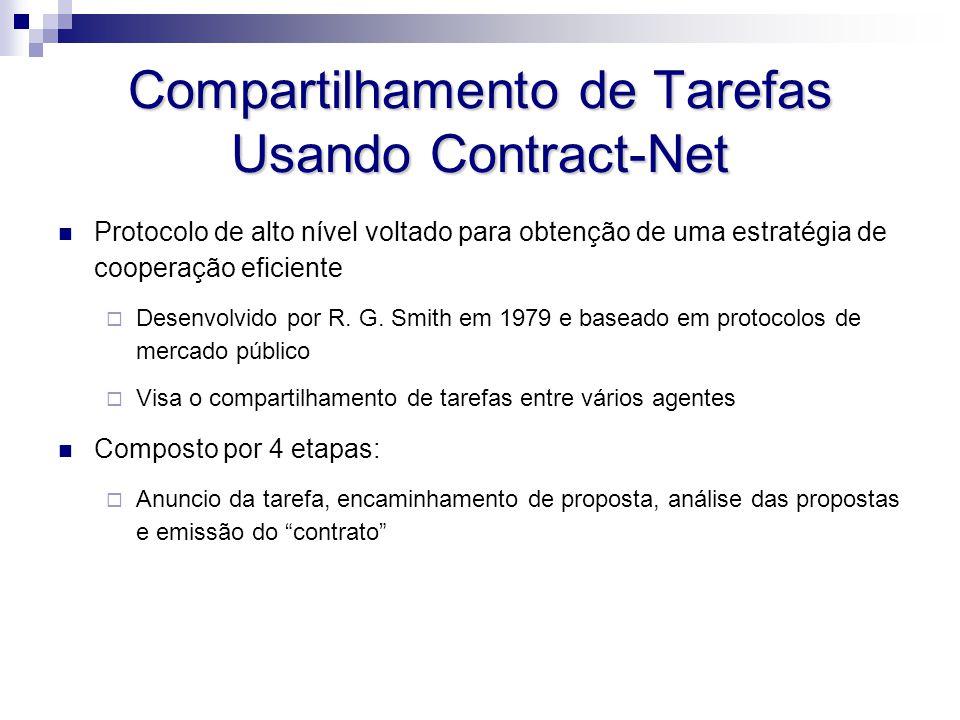 Compartilhamento de Tarefas Usando Contract-Net Protocolo de alto nível voltado para obtenção de uma estratégia de cooperação eficiente  Desenvolvido