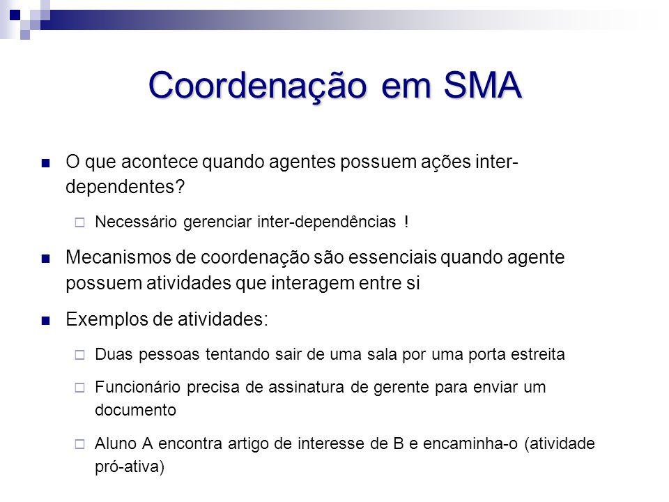 Coordenação em SMA O que acontece quando agentes possuem ações inter- dependentes?  Necessário gerenciar inter-dependências ! Mecanismos de coordenaç