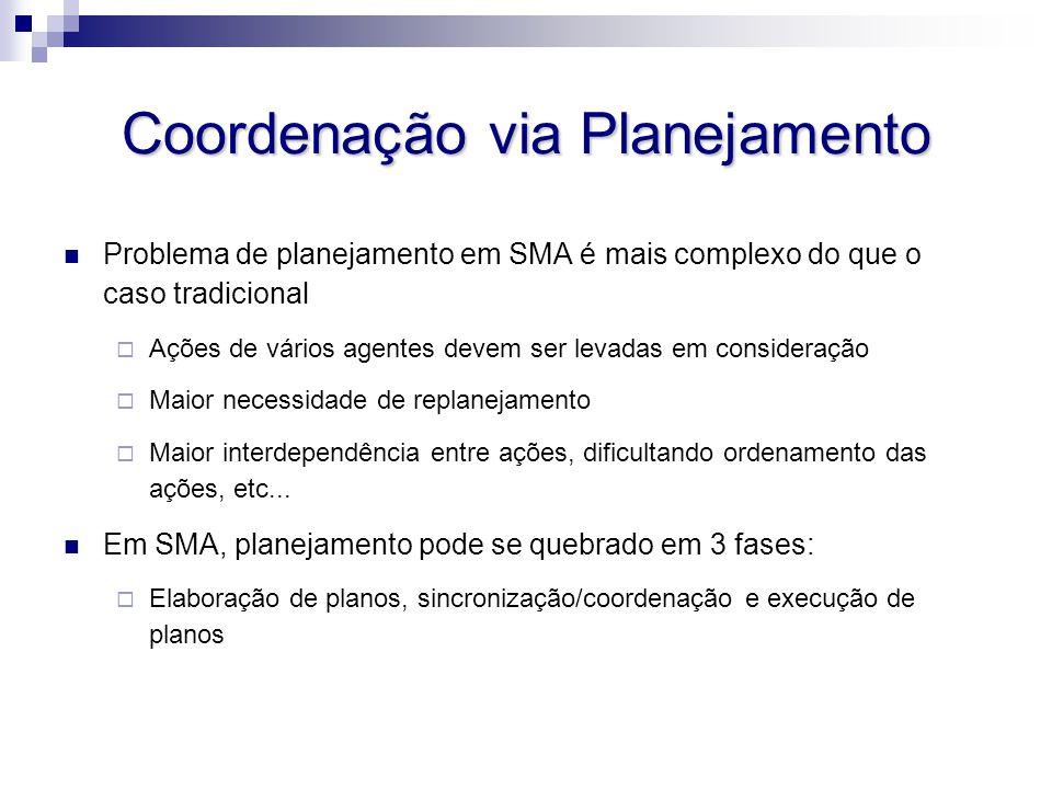 Coordenação via Planejamento Problema de planejamento em SMA é mais complexo do que o caso tradicional  Ações de vários agentes devem ser levadas em