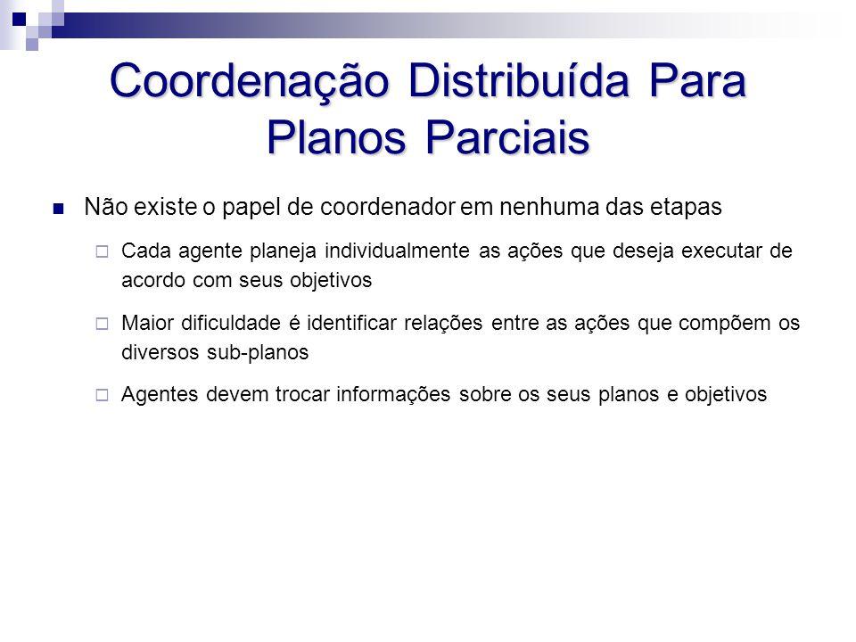 Coordenação Distribuída Para Planos Parciais Não existe o papel de coordenador em nenhuma das etapas  Cada agente planeja individualmente as ações qu