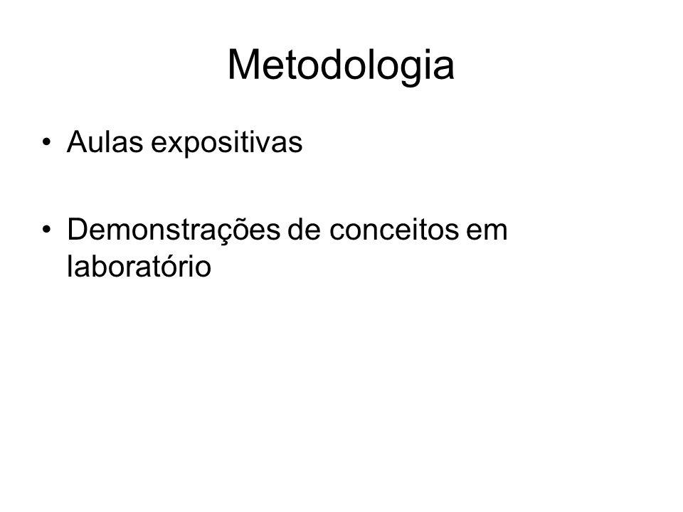 Metodologia Aulas expositivas Demonstrações de conceitos em laboratório