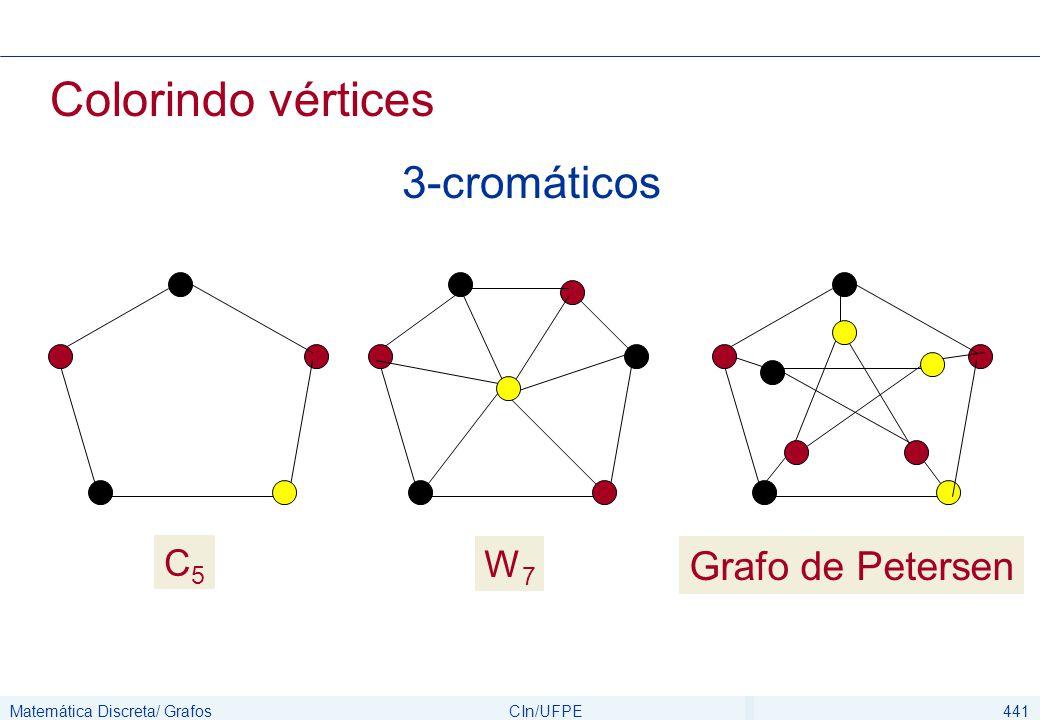 Matemática Discreta/ GrafosCIn/UFPE441 Colorindo vértices 3-cromáticos C5C5 Grafo de Petersen W7W7
