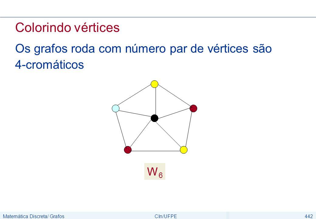 Matemática Discreta/ GrafosCIn/UFPE442 Colorindo vértices Os grafos roda com número par de vértices são 4-cromáticos W6W6