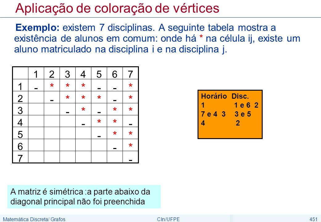 Matemática Discreta/ GrafosCIn/UFPE451 Aplicação de coloração de vértices Exemplo: existem 7 disciplinas. A seguinte tabela mostra a existência de alu
