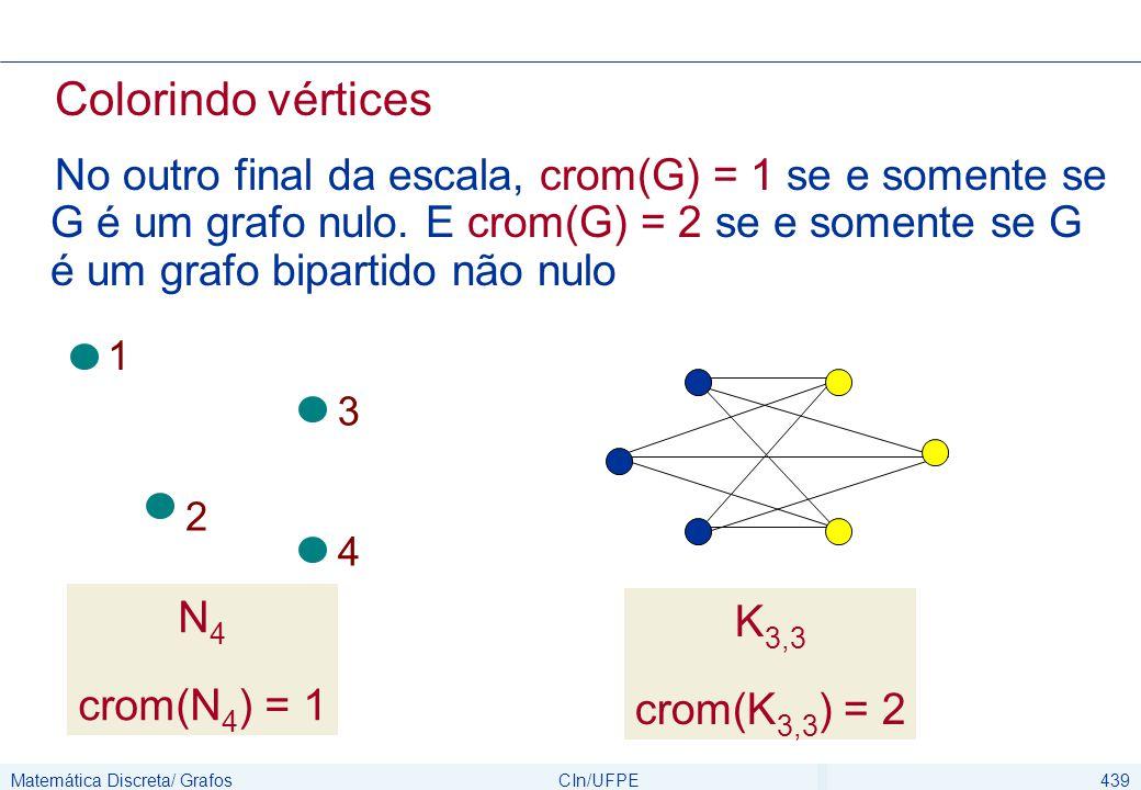 Matemática Discreta/ GrafosCIn/UFPE439 Colorindo vértices No outro final da escala, crom(G) = 1 se e somente se G é um grafo nulo. E crom(G) = 2 se e