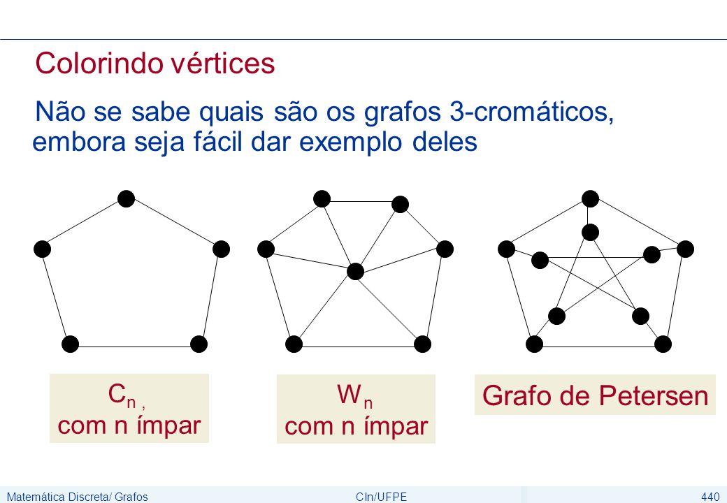 Matemática Discreta/ GrafosCIn/UFPE440 Colorindo vértices Não se sabe quais são os grafos 3-cromáticos, embora seja fácil dar exemplo deles C n, com n