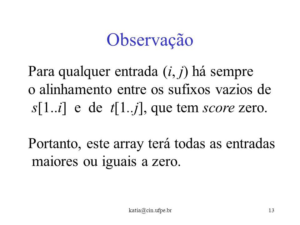 katia@cin.ufpe.br12 Alinhamentos Locais Ainda teremos uma matriz (m+1)  (n+1) mas cada entrada (i, j) vai conter o maior score de um alinhamento entr