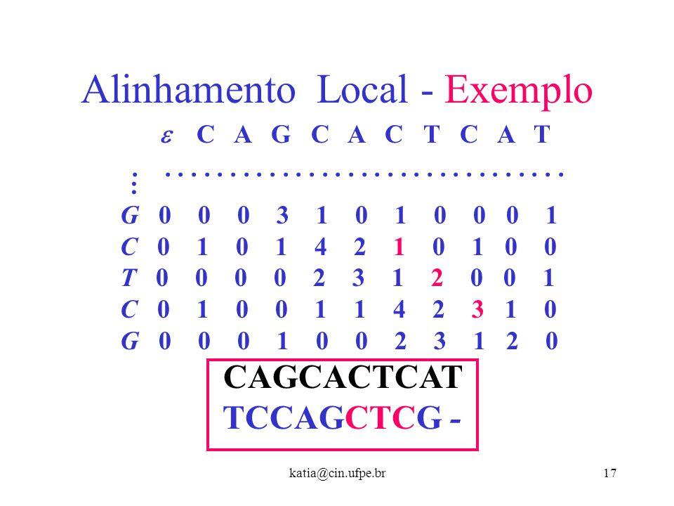 katia@cin.ufpe.br16 Alinhamento Local - Exemplo  C A G C A C T C A T  0 0 0 0 0 0 0 0 0 0 0 T 0 0 0 0 0 0 0 1 0 0 1 C 0 1 0 0 1 0 1 0 2 0 0 C 0 1 0