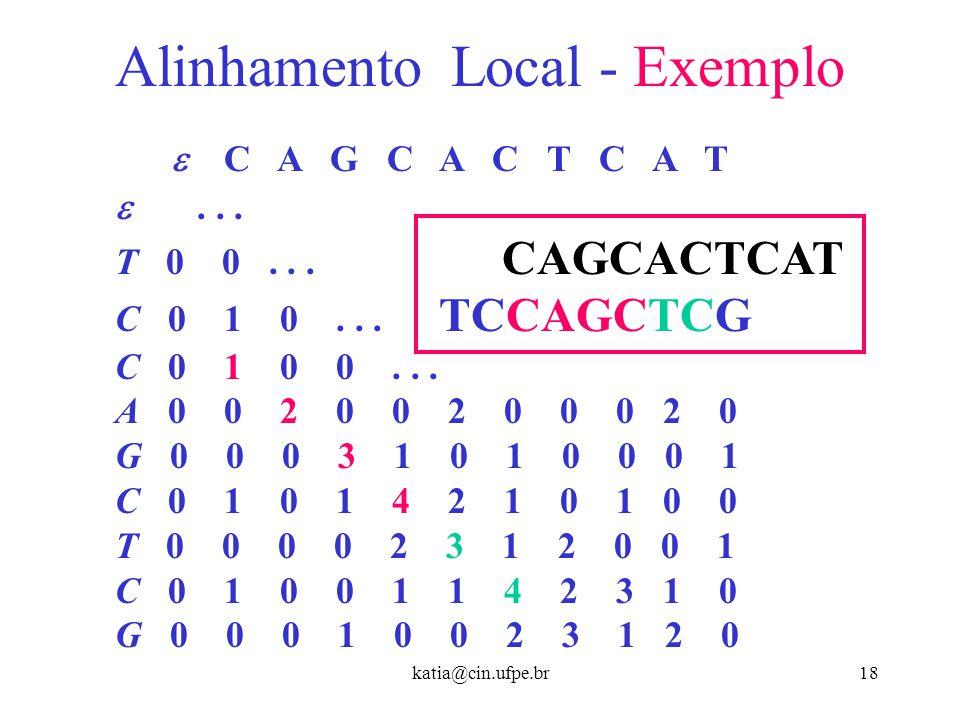 katia@cin.ufpe.br17 Alinhamento Local - Exemplo  C A G C A C T C A T................................ : G 0 0 0 3 1 0 1 0 0 0 1 C 0 1 0 1 4 2 1 0 1 0