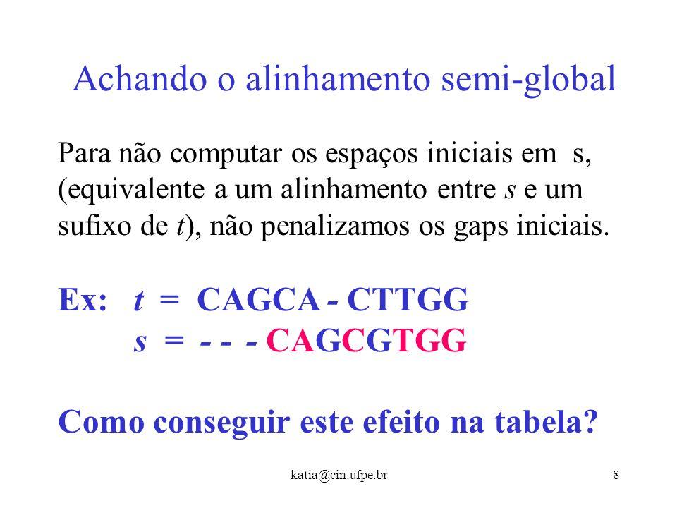 katia@cin.ufpe.br8 Achando o alinhamento semi-global Para não computar os espaços iniciais em s, (equivalente a um alinhamento entre s e um sufixo de t), não penalizamos os gaps iniciais.