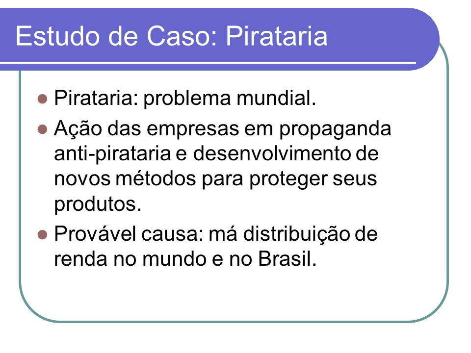 Estudo de Caso: Pirataria Pirataria: problema mundial. Ação das empresas em propaganda anti-pirataria e desenvolvimento de novos métodos para proteger