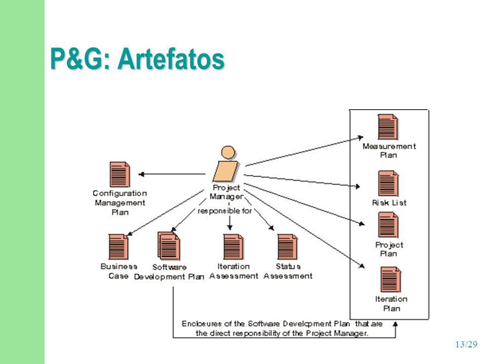 13/29 P&G: Artefatos