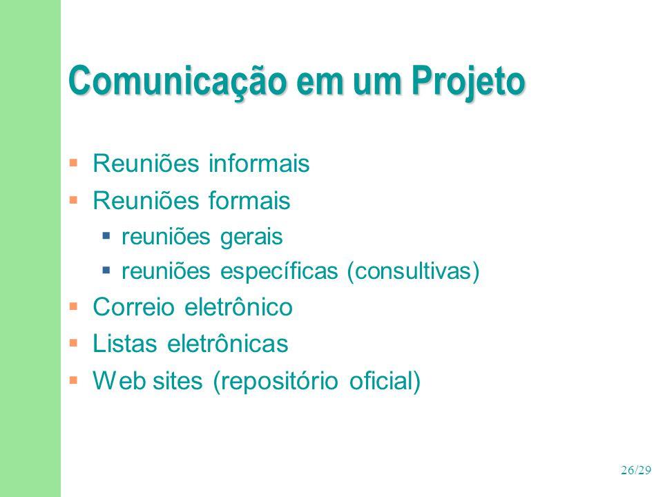 26/29 Comunicação em um Projeto  Reuniões informais  Reuniões formais  reuniões gerais  reuniões específicas (consultivas)  Correio eletrônico 