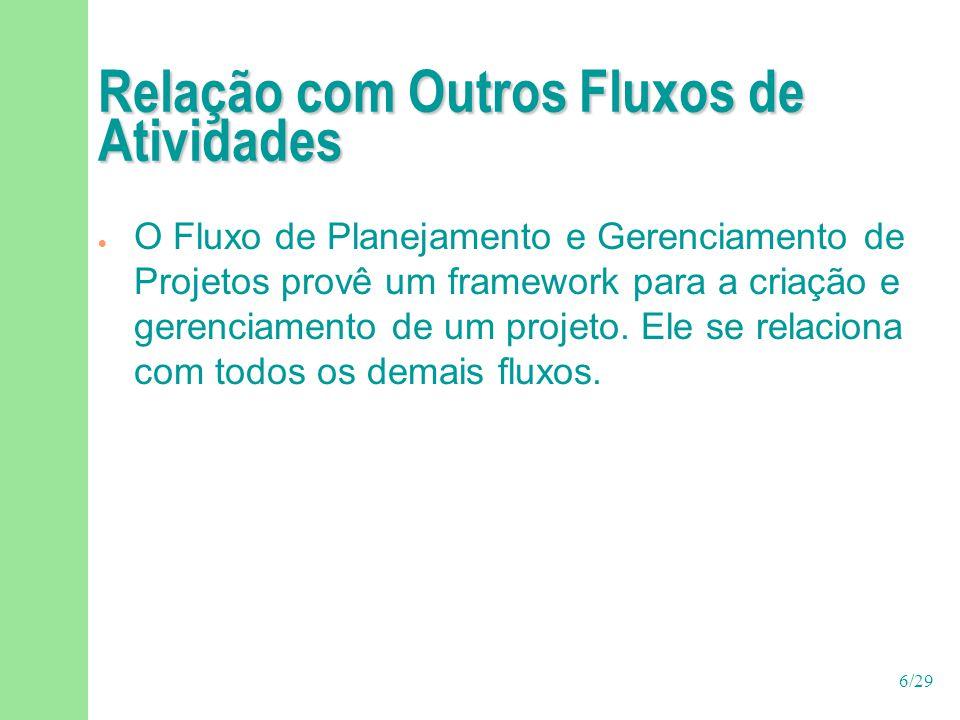 27/29 Planejamento & Gerenciamento  Leituras recomendadas:  Object-Oriented Project Management with UML.