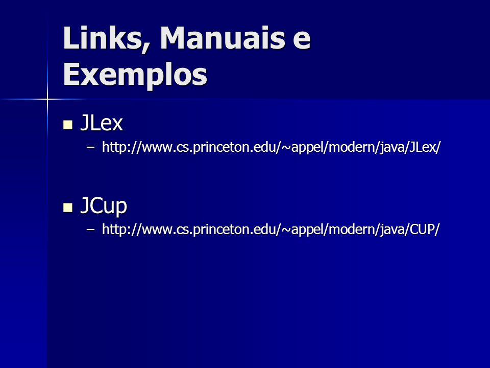 Links, Manuais e Exemplos JLex JLex –http://www.cs.princeton.edu/~appel/modern/java/JLex/ JCup JCup –http://www.cs.princeton.edu/~appel/modern/java/CU