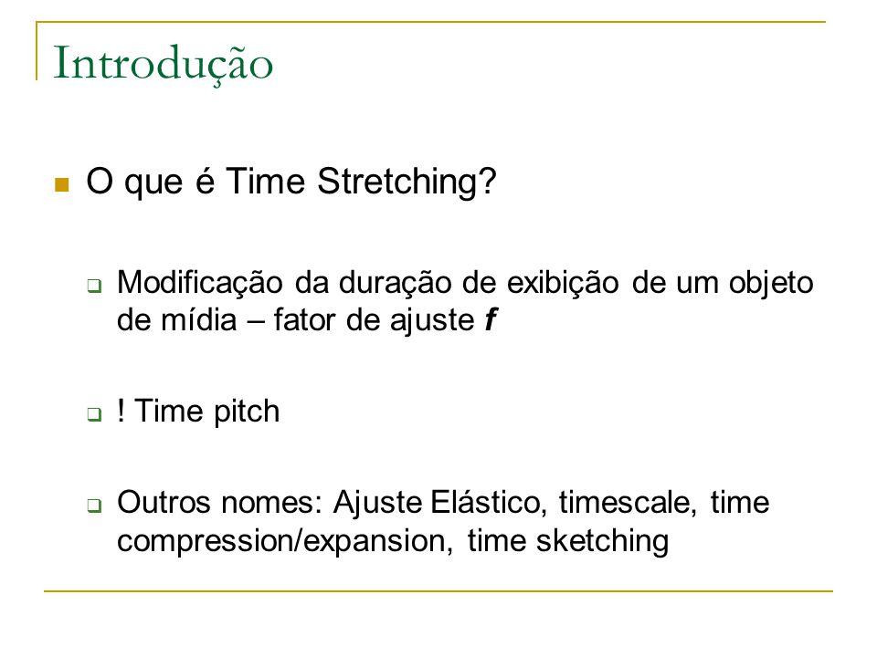 Introdução O que é Time Stretching.