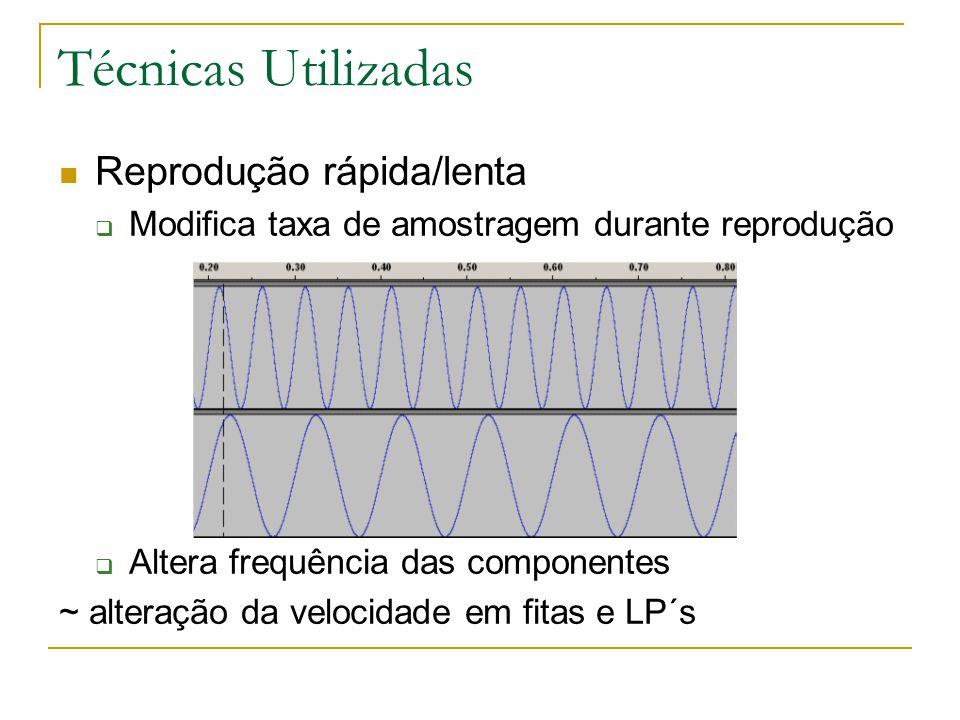 Técnicas Utilizadas Reprodução rápida/lenta  Modifica taxa de amostragem durante reprodução  Altera frequência das componentes ~ alteração da velocidade em fitas e LP´s