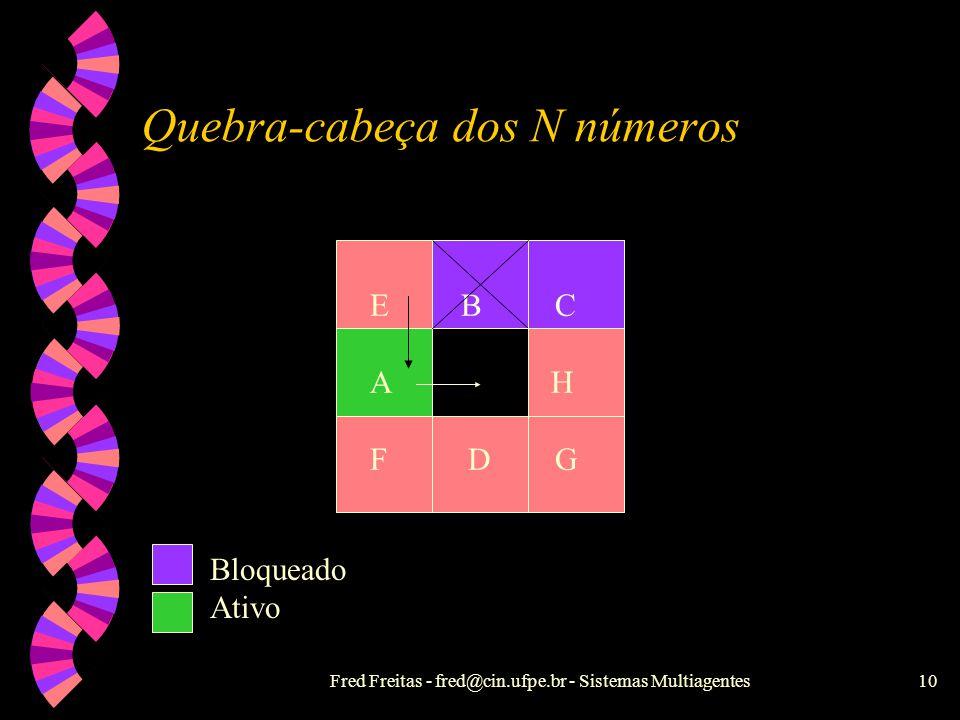 Fred Freitas - fred@cin.ufpe.br - Sistemas Multiagentes9 E B C A H F D G Quebra-cabeça dos N números Bloqueado Ativo