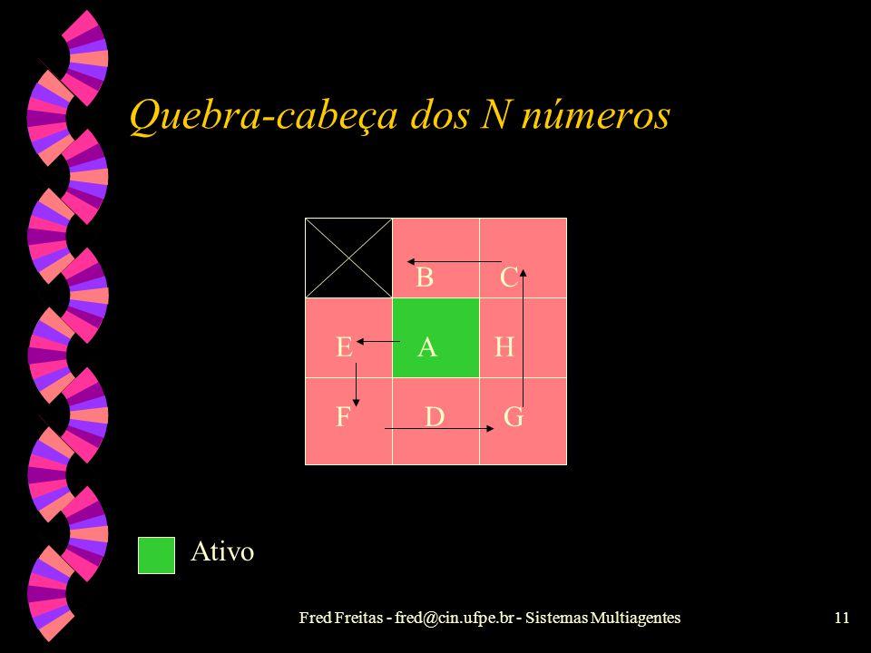 Fred Freitas - fred@cin.ufpe.br - Sistemas Multiagentes10 E B C A H F D G Quebra-cabeça dos N números Bloqueado Ativo