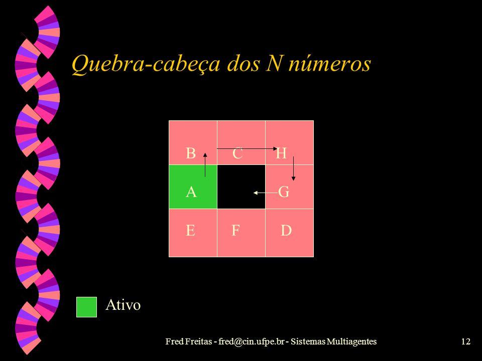 Fred Freitas - fred@cin.ufpe.br - Sistemas Multiagentes11 B C E A H F D G Quebra-cabeça dos N números Ativo
