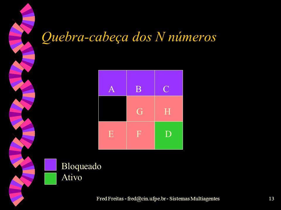 Fred Freitas - fred@cin.ufpe.br - Sistemas Multiagentes12 B C H A G E F D Quebra-cabeça dos N números Ativo