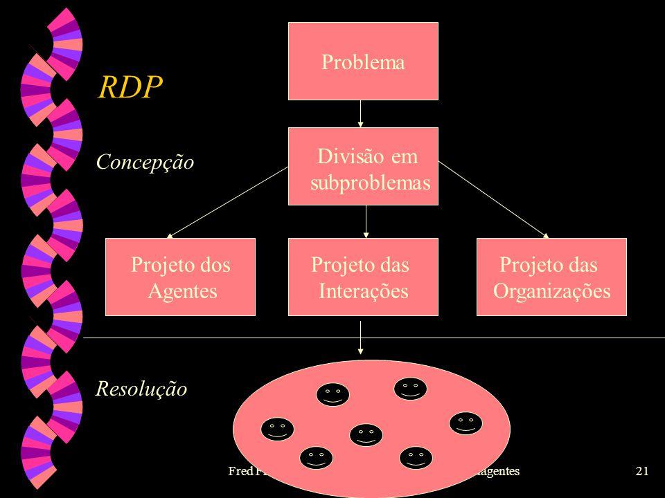 Fred Freitas - fred@cin.ufpe.br - Sistemas Multiagentes20 Resolução Distribuída de Problemas - RDP w Ênfase no global: modelo, problema e critérios de
