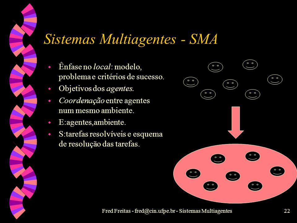 Fred Freitas - fred@cin.ufpe.br - Sistemas Multiagentes21 RDP Problema Projeto das Organizações Projeto das Interações Projeto dos Agentes Divisão em