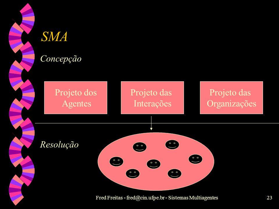 Fred Freitas - fred@cin.ufpe.br - Sistemas Multiagentes22 Sistemas Multiagentes - SMA w Ênfase no local: modelo, problema e critérios de sucesso. w Ob