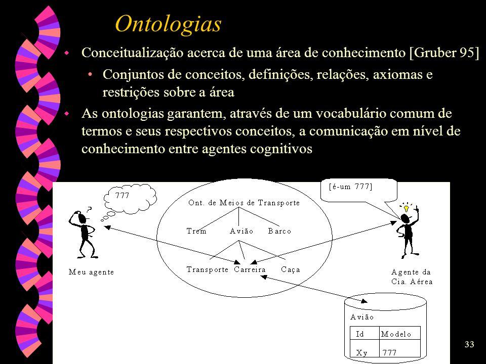 Fred Freitas - fred@cin.ufpe.br - Sistemas Multiagentes32 SMAs Cognitivos – Teoria dos Atos de Fala w Os SMAs Cognitivos podem basear-se em Teoria da