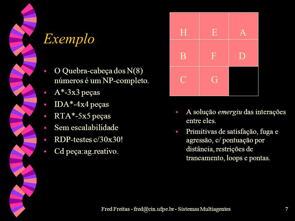 Fred Freitas - fred@cin.ufpe.br - Sistemas Multiagentes17 IA Distribuída (IAD) w Não é IA paralela, nem Sistemas Distribuídos.
