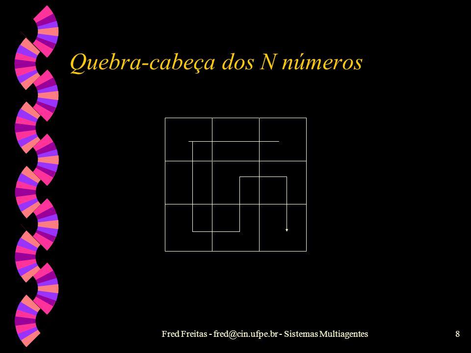 Fred Freitas - fred@cin.ufpe.br - Sistemas Multiagentes7 Exemplo w O Quebra-cabeça dos N(8) números é um NP-completo. w A*-3x3 peças w IDA*-4x4 peças