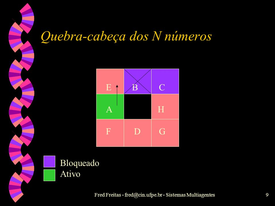Fred Freitas - fred@cin.ufpe.br - Sistemas Multiagentes8 Quebra-cabeça dos N números