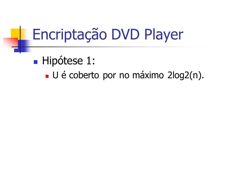Encriptação DVD Player Hipótese 1: U é coberto por no máximo 2log2(n).