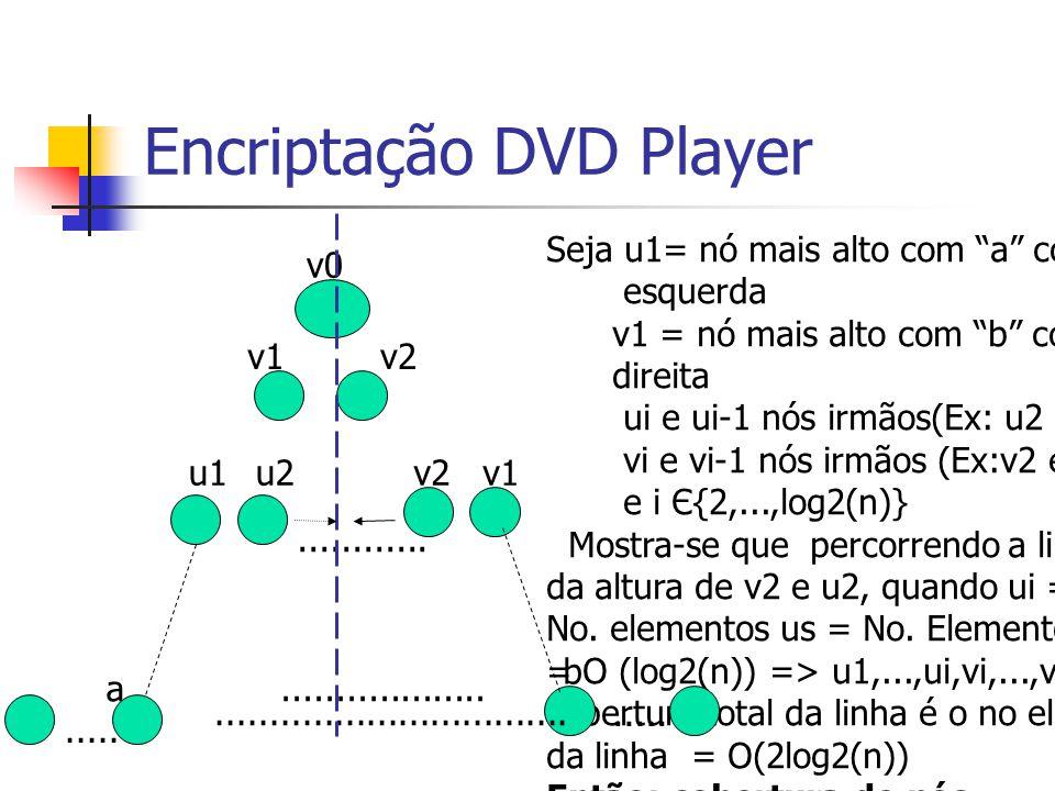 Encriptação DVD Player v0 v1 u1u2 v2 v1 Seja u1= nó mais alto com a como folha esquerda v1 = nó mais alto com b como folha direita ui e ui-1 nós irmãos(Ex: u2 e u1) vi e vi-1 nós irmãos (Ex:v2 e v1) e i Є{2,...,log2(n)} Mostra-se que percorrendo a linha da altura de v2 e u2, quando ui = vi No.