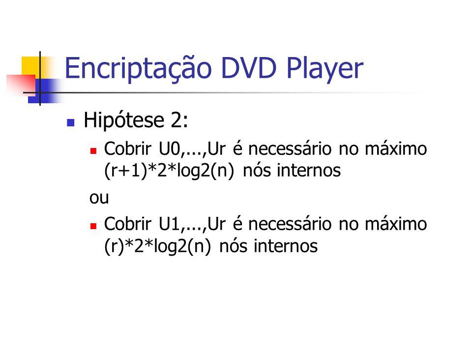 Encriptação DVD Player Hipótese 2: Cobrir U0,...,Ur é necessário no máximo (r+1)*2*log2(n) nós internos ou Cobrir U1,...,Ur é necessário no máximo (r)*2*log2(n) nós internos