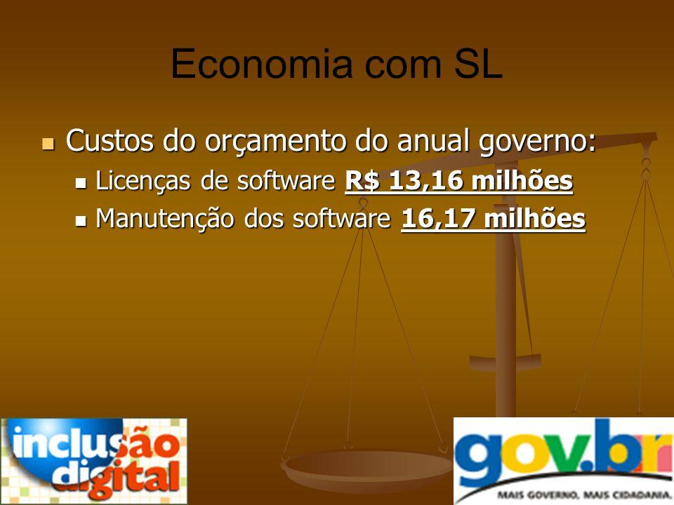 Economia com SL Custos do orçamento do anual governo: Custos do orçamento do anual governo: Licenças de software R$ 13,16 milhões Licenças de software