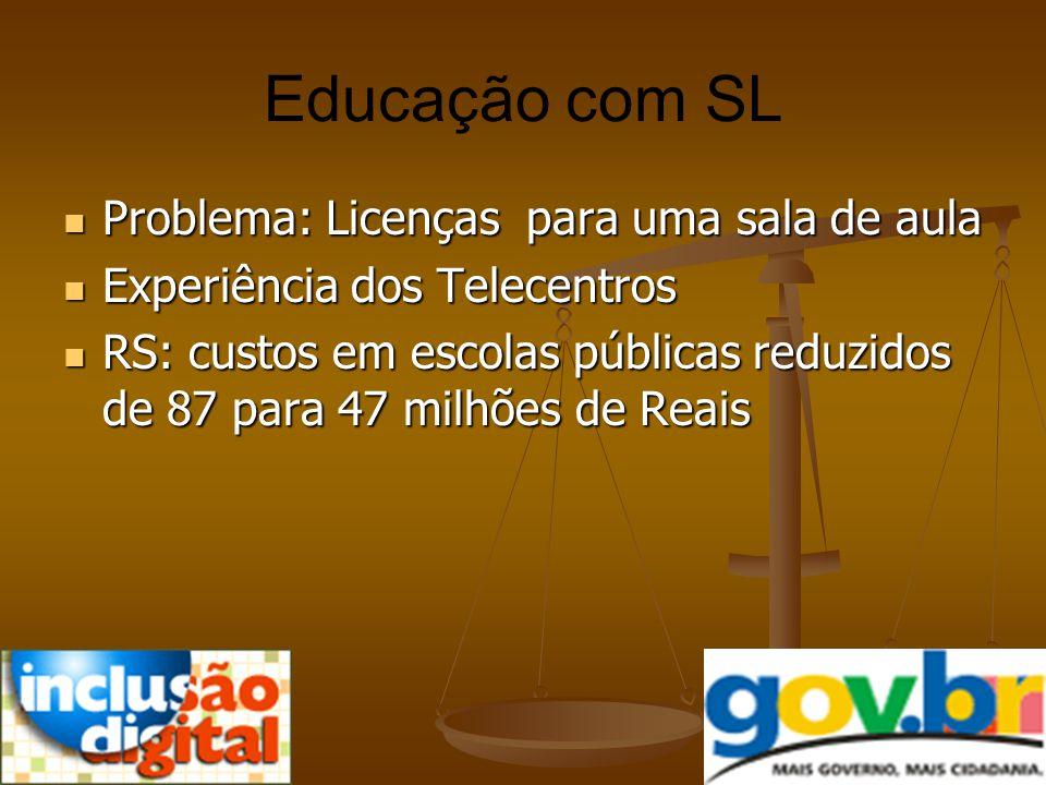 Educação com SL Problema: Licenças para uma sala de aula Problema: Licenças para uma sala de aula Experiência dos Telecentros Experiência dos Telecent
