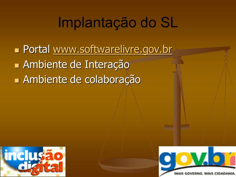 Implantação do SL Portal www.softwarelivre.gov.br Portal www.softwarelivre.gov.brwww.softwarelivre.gov.br Ambiente de Interação Ambiente de Interação